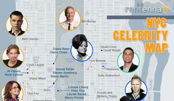 New York City Celebrity Map